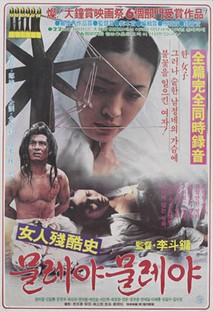 Spinning the Tales of Cruelty Towards Women (Yeoin.. (1983)